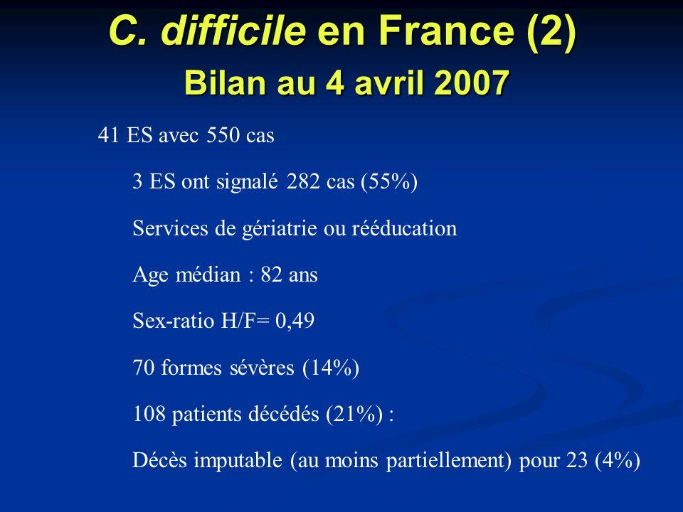 C. difficile en France (2) Bilan au 4 avril 2007 41 ES avec 550 cas 3 ES ont signalé 282 cas (55%) Services de gériatrie ou rééducation Age médian : 8