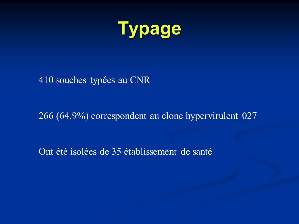 Typage 410 souches typées au CNR 266 (64,9%) correspondent au clone hypervirulent 027 Ont été isolées de 35 établissement de santé