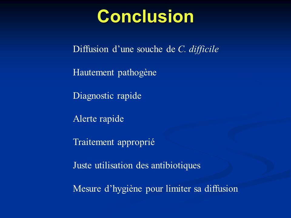 Conclusion Diffusion dune souche de C. difficile Hautement pathogène Diagnostic rapide Alerte rapide Traitement approprié Juste utilisation des antibi