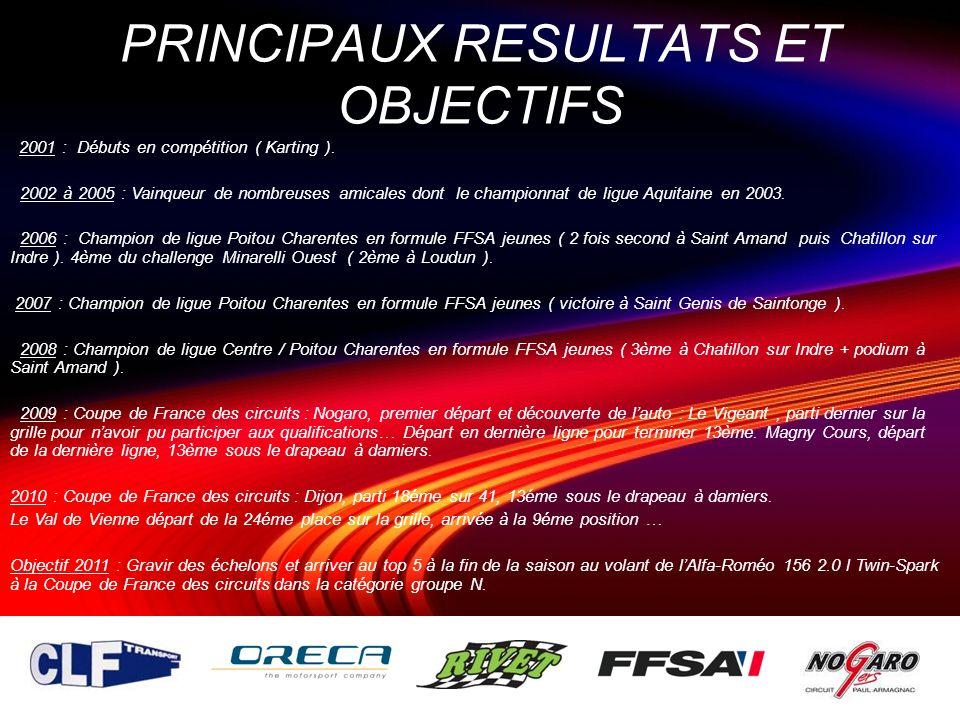 PRINCIPAUX RESULTATS ET OBJECTIFS 2001 : Débuts en compétition ( Karting ). 2002 à 2005 : Vainqueur de nombreuses amicales dont le championnat de ligu