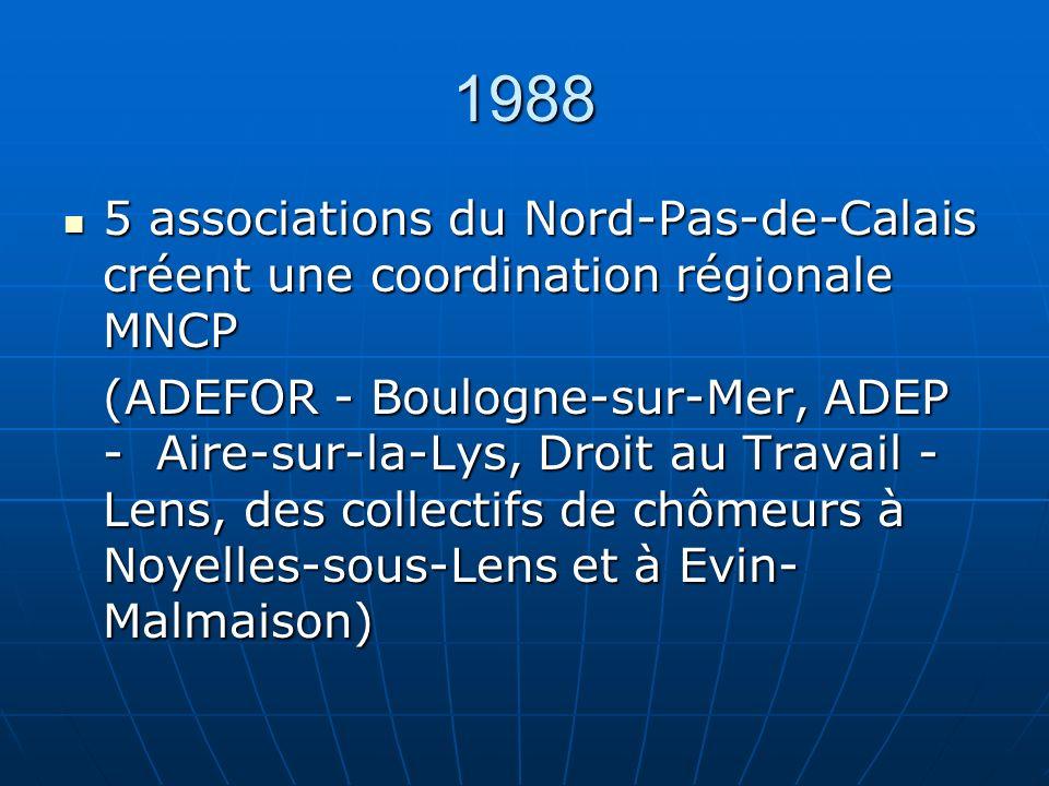 1988 5 associations du Nord-Pas-de-Calais créent une coordination régionale MNCP 5 associations du Nord-Pas-de-Calais créent une coordination régionale MNCP (ADEFOR - Boulogne-sur-Mer, ADEP - Aire-sur-la-Lys, Droit au Travail - Lens, des collectifs de chômeurs à Noyelles-sous-Lens et à Evin- Malmaison)