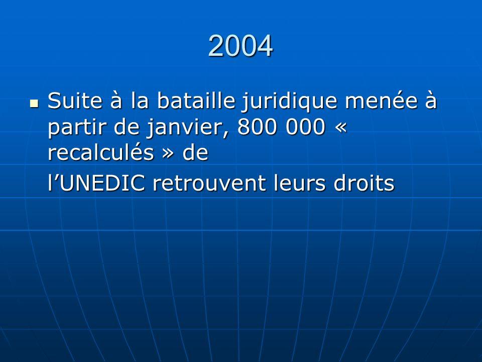 2004 Suite à la bataille juridique menée à partir de janvier, 800 000 « recalculés » de Suite à la bataille juridique menée à partir de janvier, 800 000 « recalculés » de lUNEDIC retrouvent leurs droits