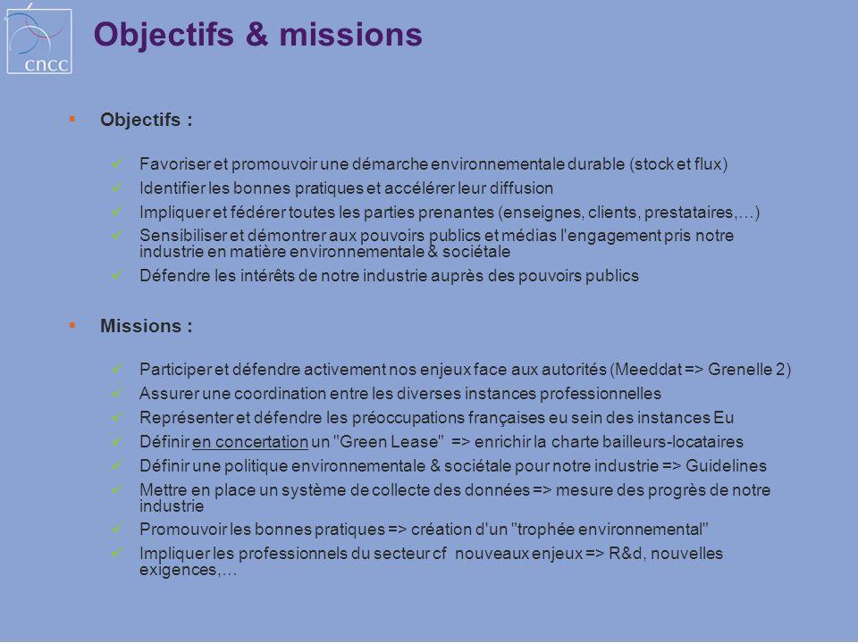 Objectifs & missions Objectifs : Favoriser et promouvoir une démarche environnementale durable (stock et flux) Identifier les bonnes pratiques et accé