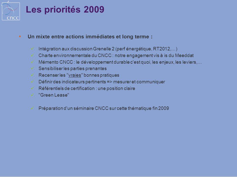 Les priorités 2009 Un mixte entre actions immédiates et long terme : Intégration aux discussion Grenelle 2 (perf énergétique, RT2012,…) Charte environ