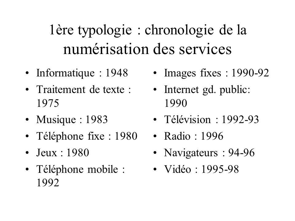 C- Les différentes étapes de la numérisation des services et les perspectives d évolution Les types de services numérisés : une typologie est-elle pos