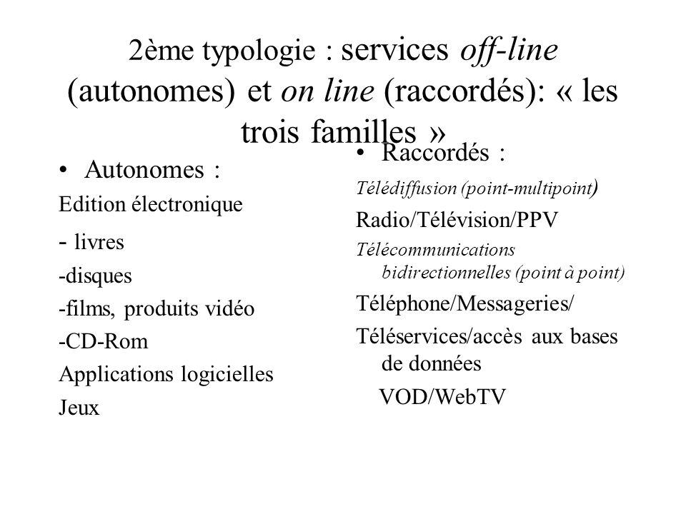 1ère typologie : chronologie de la numérisation des services Informatique : 1948 Traitement de texte : 1975 Musique : 1983 Téléphone fixe : 1980 Jeux