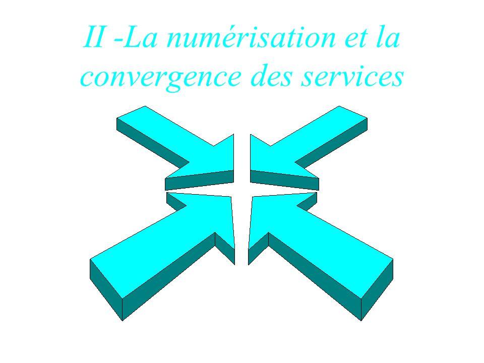 La convergence des services :les terminaux L évolution récente des terminaux : diversification des fonctions; réunion ou dissociation .