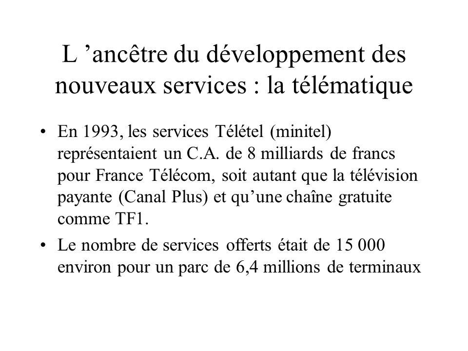 L origine et le développement des nouveaux services A l origine des nouveaux services : - les services développés dans le cadre de la « télématique »