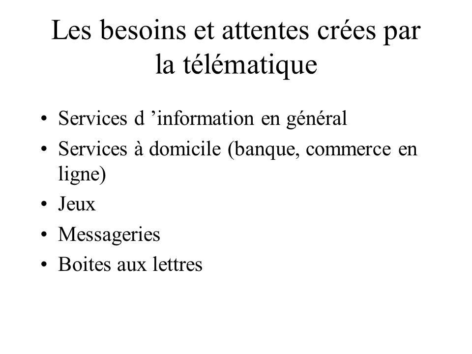 L ancêtre du développement des nouveaux services : la télématique En 1993, les services Télétel (minitel) représentaient un C.A. de 8 milliards de fra