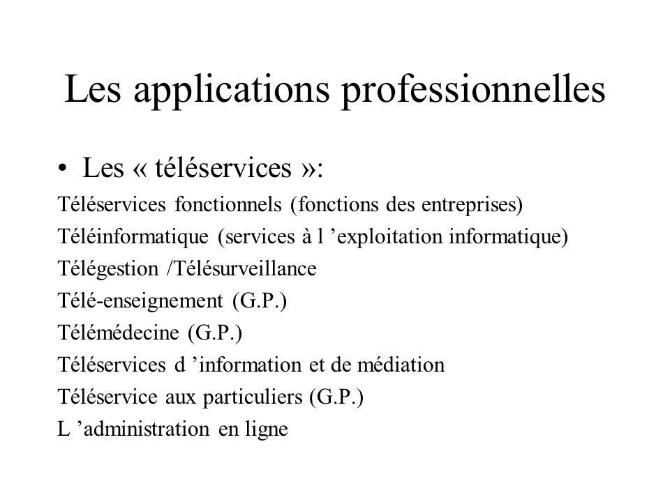 Les besoins et attentes crées par la télématique Services d information en général Services à domicile (banque, commerce en ligne) Jeux Messageries Bo