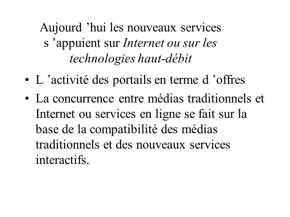 Les applications professionnelles Les « téléservices »: Téléservices fonctionnels (fonctions des entreprises) Téléinformatique (services à l exploitat