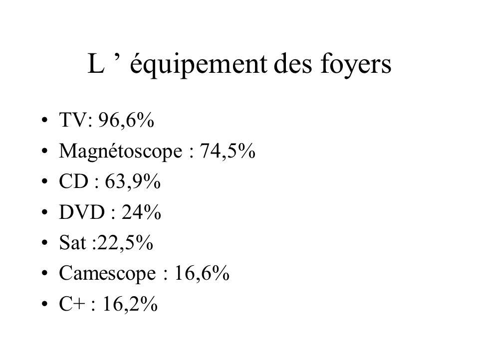 La convergence des services :les terminaux La classification des terminaux : Téléphone, PC, Mobile,PDA, Baladeurs-stockeurs, Radio, Téléviseur, Lecteu