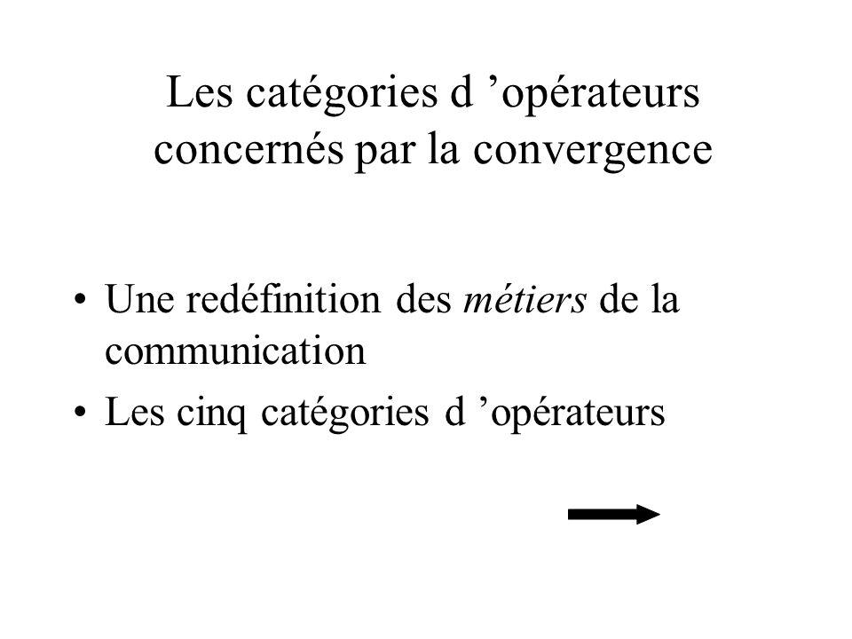 La convergence des opérateurs: définition La convergence des opérateurs caractérise tout phénomène d intégration capitalistique ou contractuelle, hori