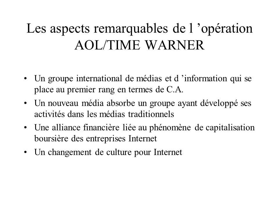 La fusion AOL/Time Warner L identité des deux opérateurs et leurs métiers Les conditions de l alliance Les perspectives stratégiques de la fusion