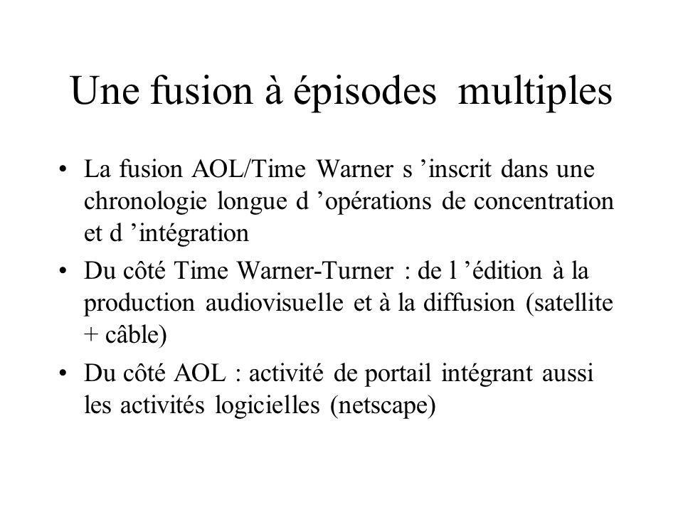 Les aspects remarquables de l opération AOL/TIME WARNER Un groupe international de médias et d information qui se place au premier rang en termes de C