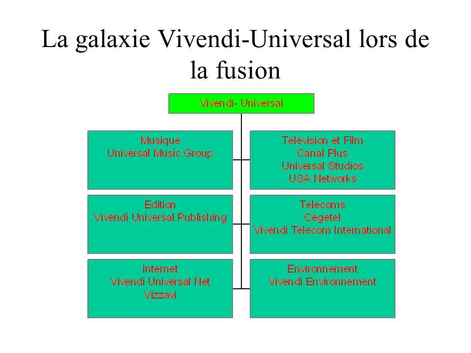 La fusion Vivendi/Universal Un mariage de raison : les abonnés dans la corbeille des mariés Téléphonie mobile, TV payante, édition, distribution et pr