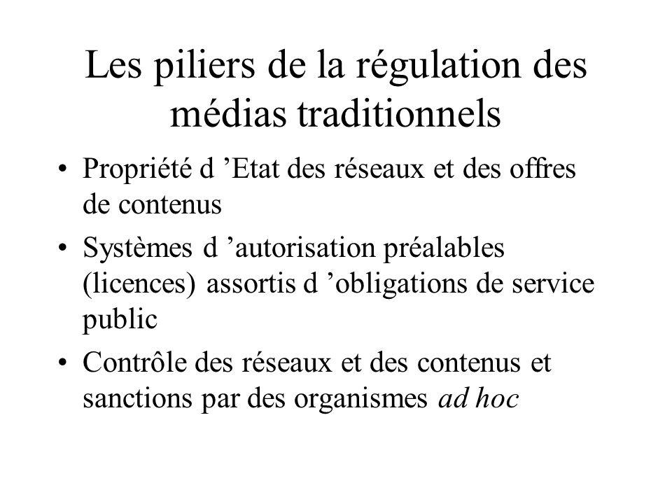 Ces défis sont lancés au moment même où commence à se mettre en place une régulation efficace des médias traditionnels