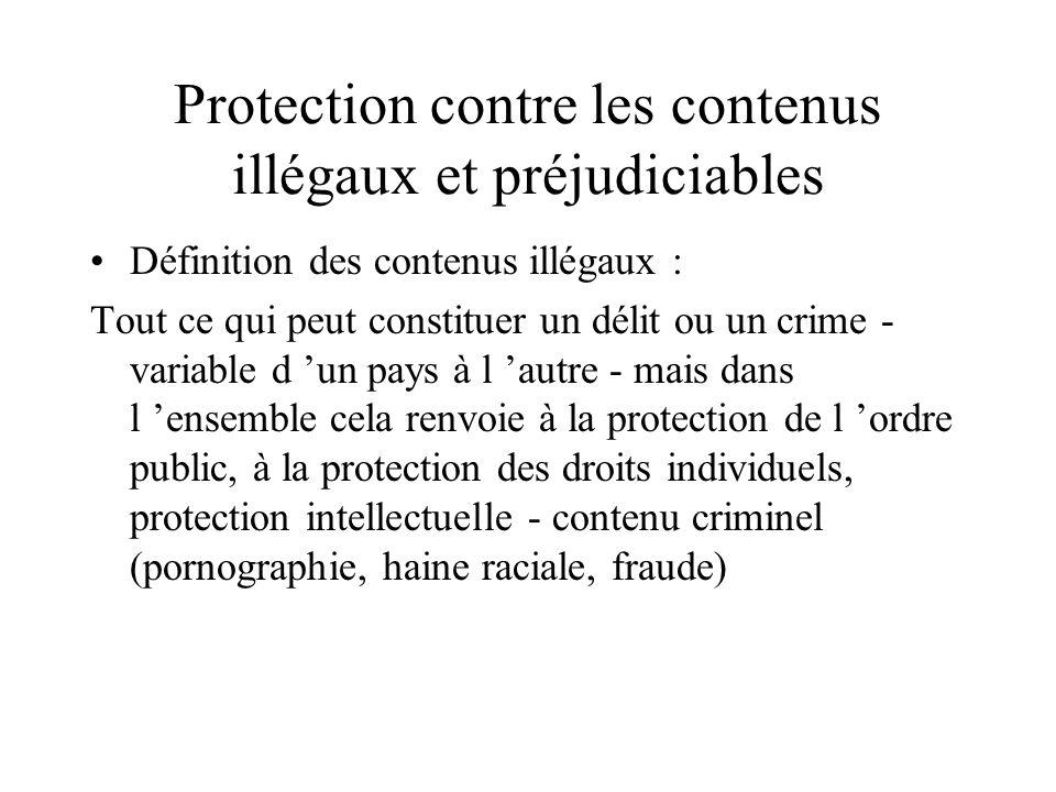 Protection de la propriété intellectuelle Protection contre la contrefaçon Détermination de la loi applicable Le problème de la copie privée Le droit