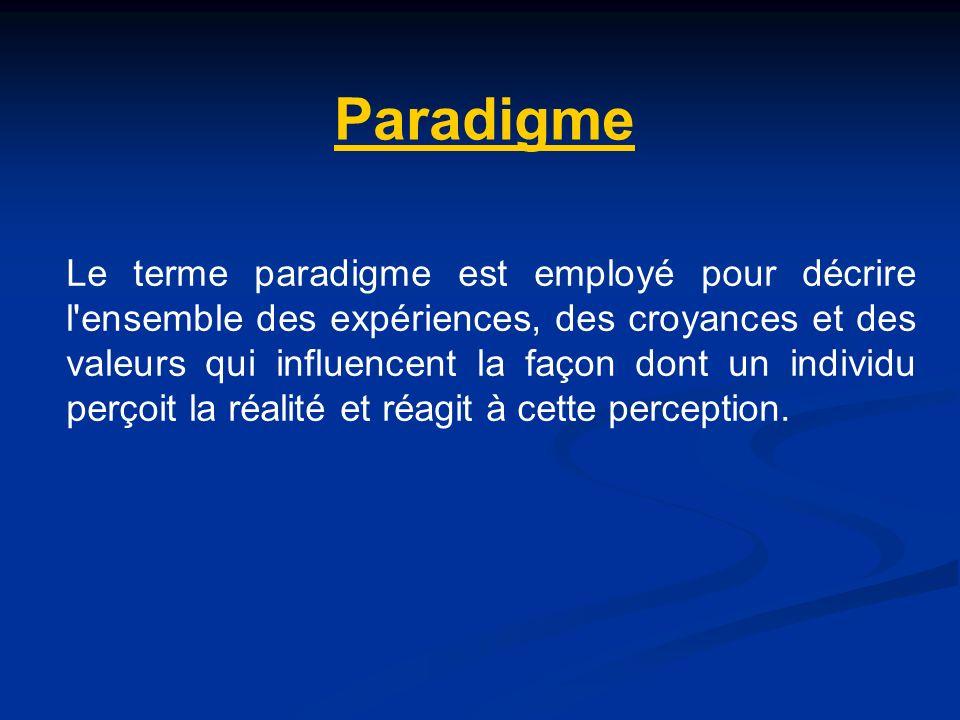 Paradigme Le terme paradigme est employé pour décrire l'ensemble des expériences, des croyances et des valeurs qui influencent la façon dont un indivi