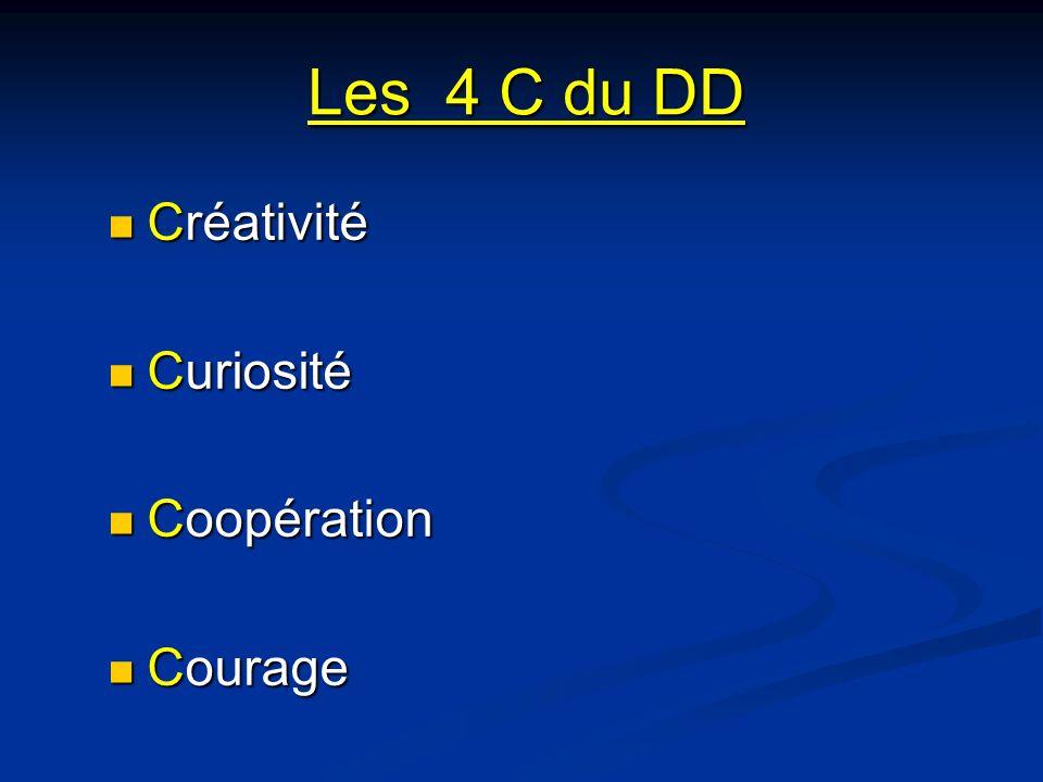 Les 4 C du DD C réativité C réativité Curiosité Curiosité C oopération C oopération C ourage C ourage
