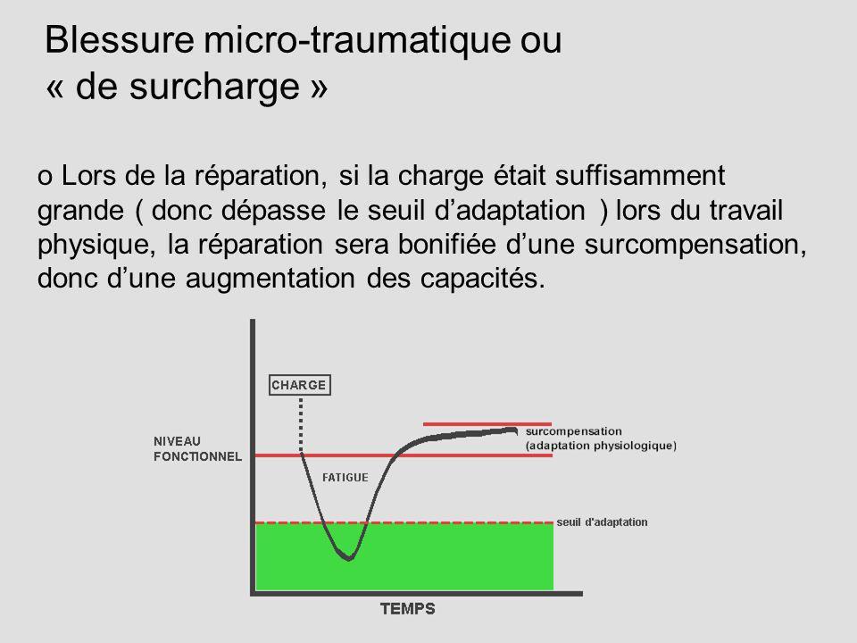 Blessure micro-traumatique ou « de surcharge » o Lors de la réparation, si la charge était suffisamment grande ( donc dépasse le seuil dadaptation ) l