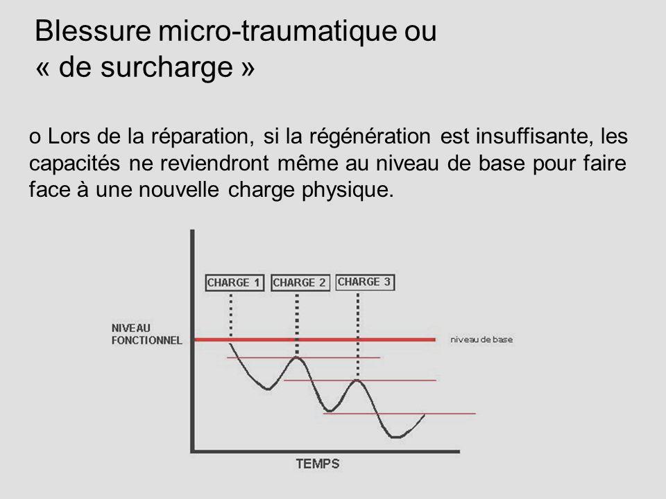 Blessure micro-traumatique ou « de surcharge » o Lors de la réparation, si la régénération est insuffisante, les capacités ne reviendront même au nive