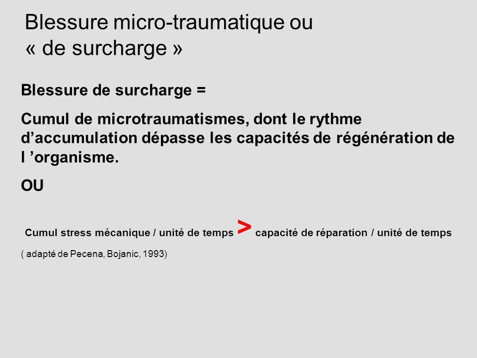 Blessure micro-traumatique ou « de surcharge » Blessure de surcharge = Cumul de microtraumatismes, dont le rythme daccumulation dépasse les capacités
