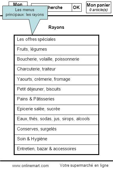 Mon panier 0 article(s) Mon compte Recherche OK Votre supermarché en ligne www.onlinemart.com Les offres spéciales Fruits, légumes Boucherie, volaille