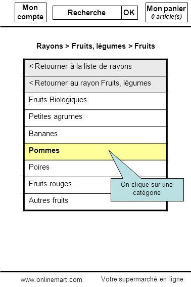 Mon panier 0 article(s) Mon compte Recherche OK < Retourner à la liste de rayons < Retourner au rayon Fruits, légumes Fruits Biologiques Petites agrum