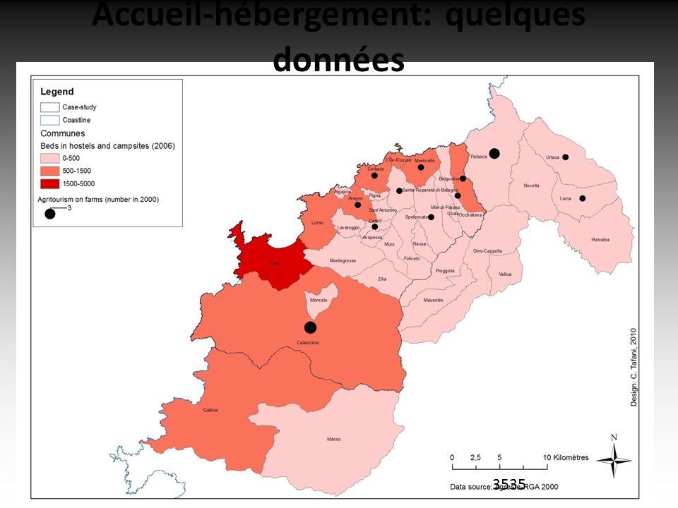 16/02/2011 Accueil-hébergement: quelques données 3535