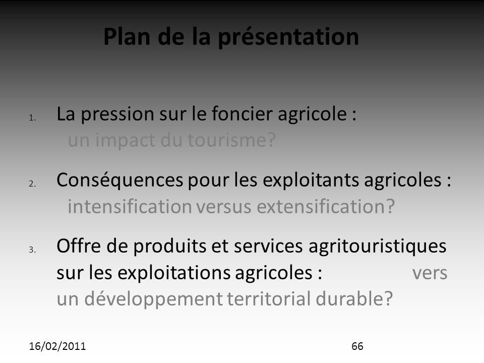 16/02/2011 Plan de la présentation 1. La pression sur le foncier agricole : un impact du tourisme.