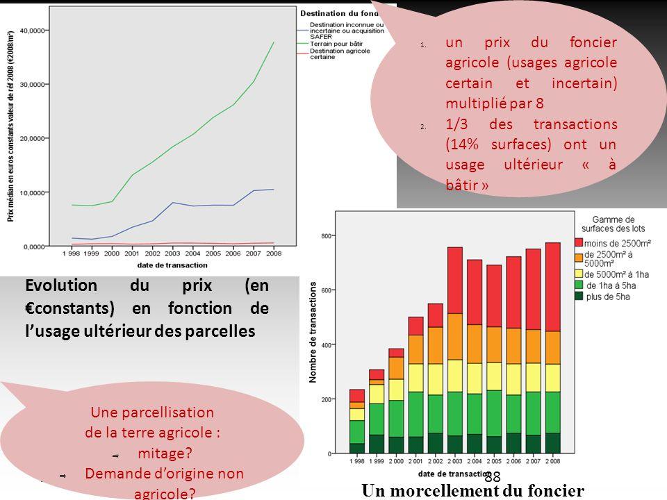 16/02/2011 Un morcellement du foncier Evolution du prix (en constants) en fonction de lusage ultérieur des parcelles 1.