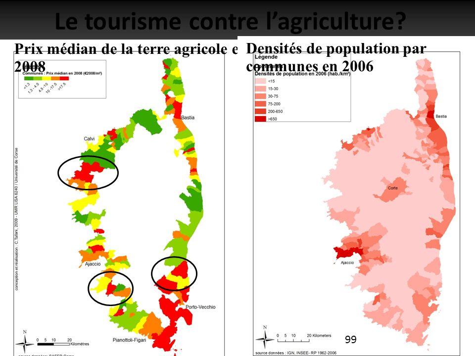 16/02/2011 Prix médian de la terre agricole en 2008 Le tourisme contre lagriculture.