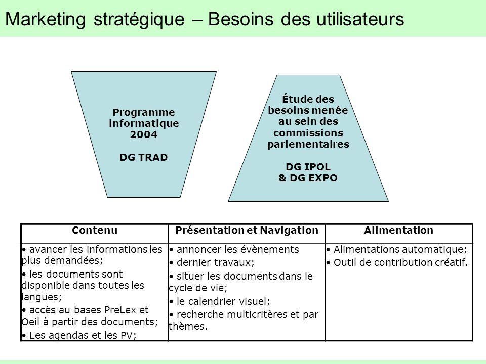 Marketing stratégique – Besoins des utilisateurs Programme informatique 2004 DG TRAD Étude des besoins menée au sein des commissions parlementaires DG