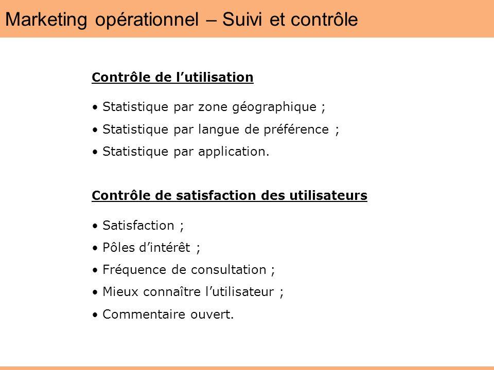Marketing opérationnel – Suivi et contrôle Contrôle de lutilisation Statistique par zone géographique ; Statistique par langue de préférence ; Statist