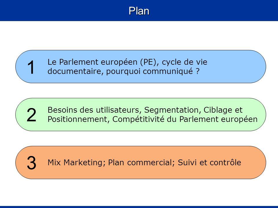 Besoins des utilisateurs, Segmentation, Ciblage et Positionnement, Compétitivité du Parlement européen Mix Marketing; Plan commercial; Suivi et contrô