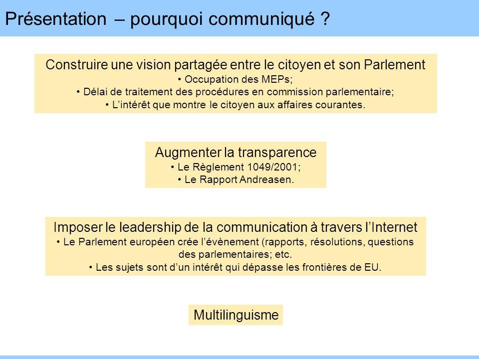 Présentation – pourquoi communiqué ? Construire une vision partagée entre le citoyen et son Parlement Occupation des MEPs; Délai de traitement des pro