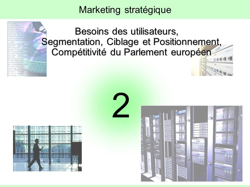 2 Marketing stratégique Besoins des utilisateurs, Segmentation, Ciblage et Positionnement, Compétitivité du Parlement européen
