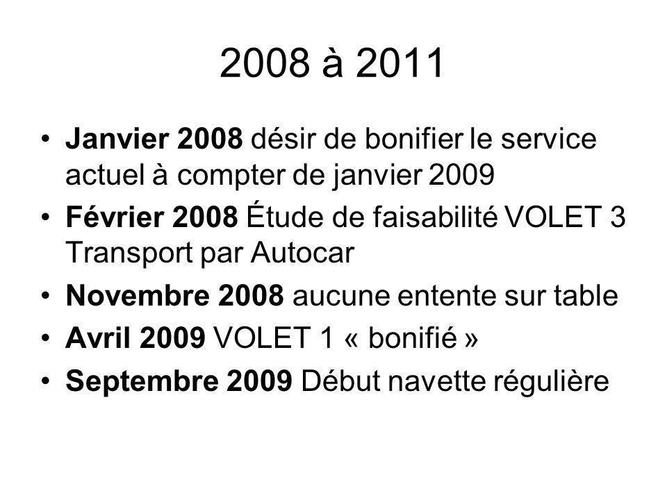 2008 à 2011 Janvier 2008 désir de bonifier le service actuel à compter de janvier 2009 Février 2008 Étude de faisabilité VOLET 3 Transport par Autocar