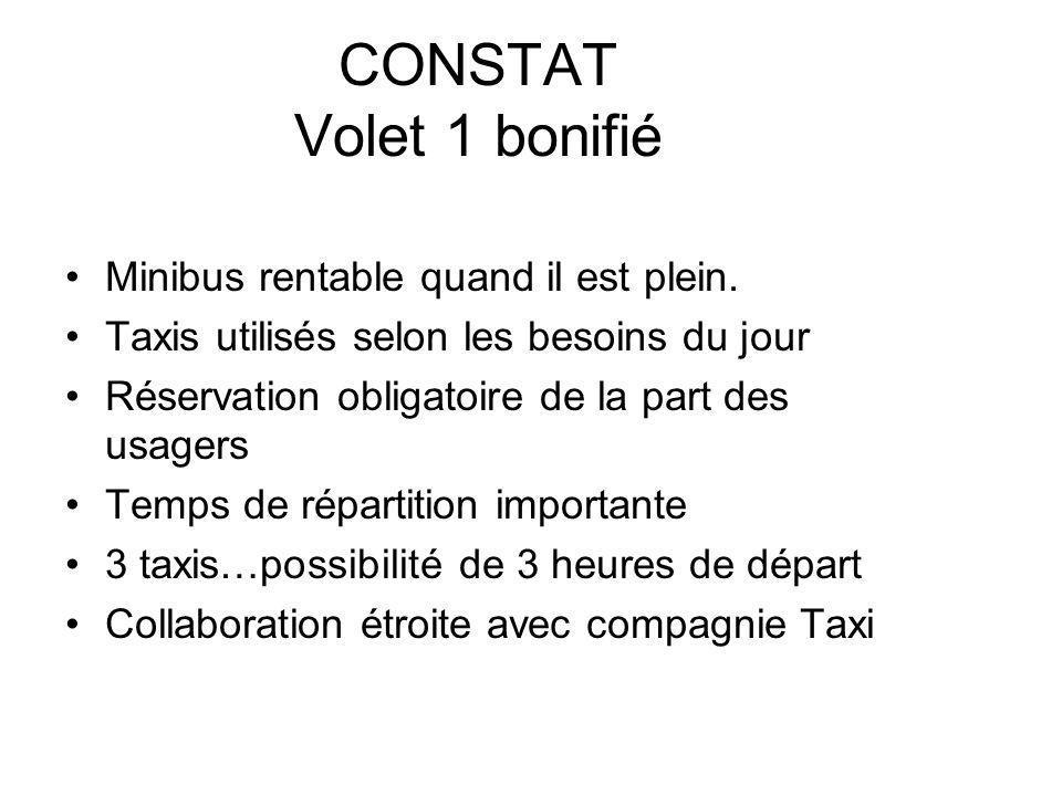 CONSTAT Volet 1 bonifié Minibus rentable quand il est plein. Taxis utilisés selon les besoins du jour Réservation obligatoire de la part des usagers T