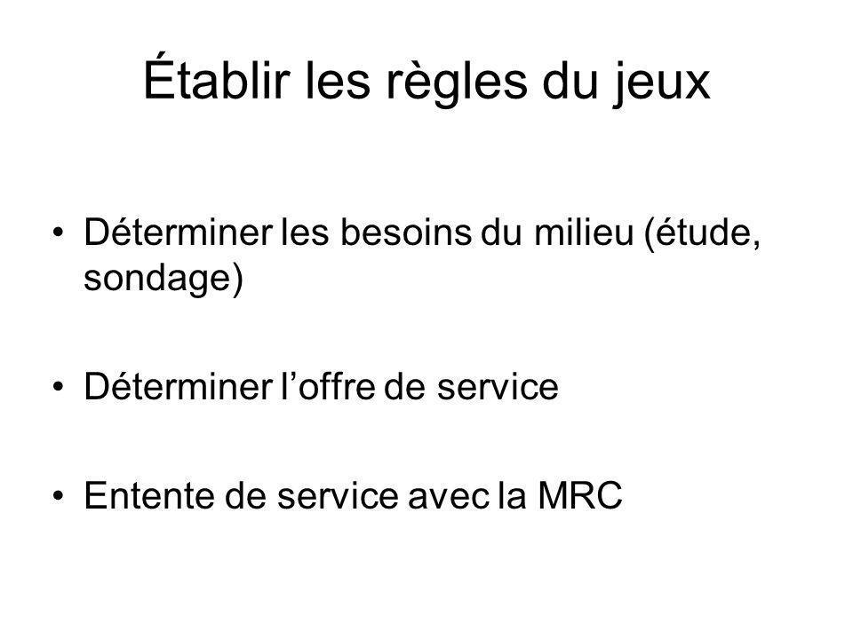 Établir les règles du jeux Déterminer les besoins du milieu (étude, sondage) Déterminer loffre de service Entente de service avec la MRC