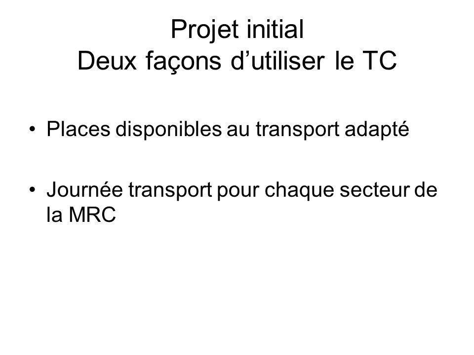 Projet initial Deux façons dutiliser le TC Places disponibles au transport adapté Journée transport pour chaque secteur de la MRC