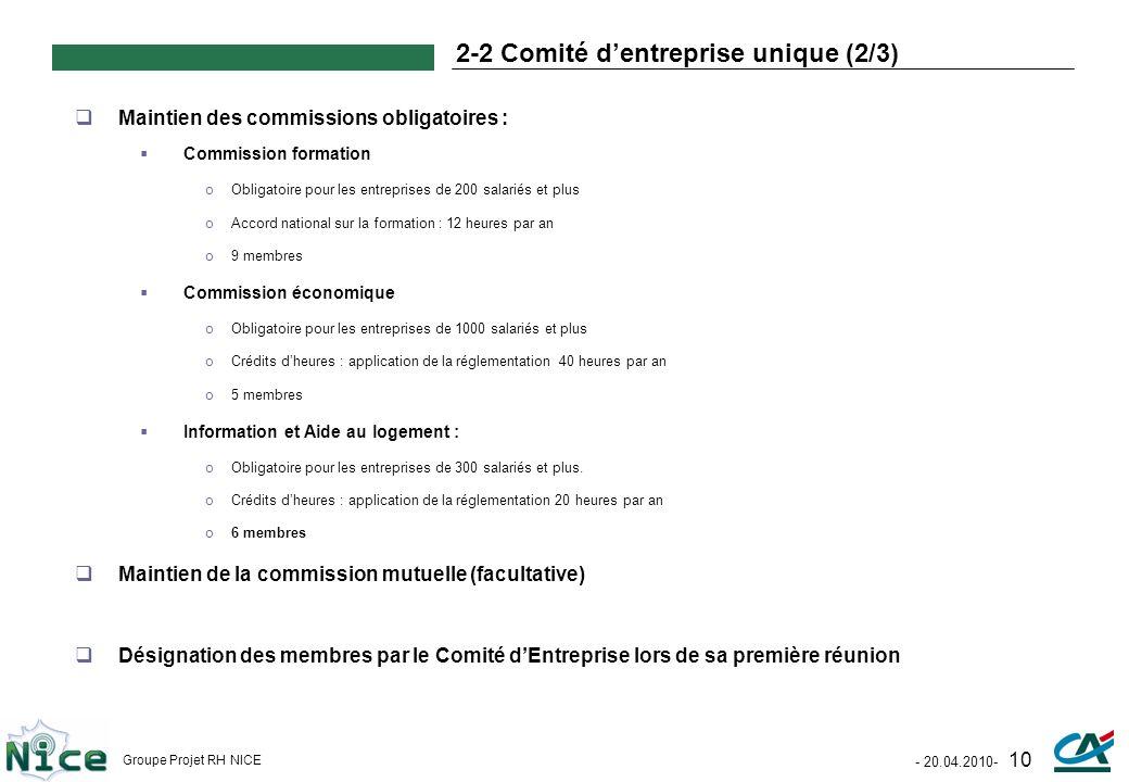 - 20.04.2010- 10 Groupe Projet RH NICE 2-2 Comité dentreprise unique (2/3) Maintien des commissions obligatoires : Commission formation oObligatoire p