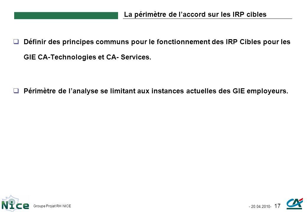 - 20.04.2010- 17 Groupe Projet RH NICE La périmètre de laccord sur les IRP cibles Définir des principes communs pour le fonctionnement des IRP Cibles