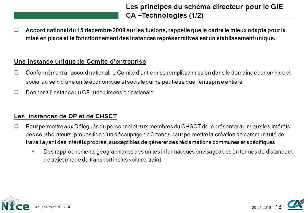- 20.04.2010- 18 Groupe Projet RH NICE Accord national du 15 décembre 2009 sur les fusions, rappelle que le cadre le mieux adapté pour la mise en plac