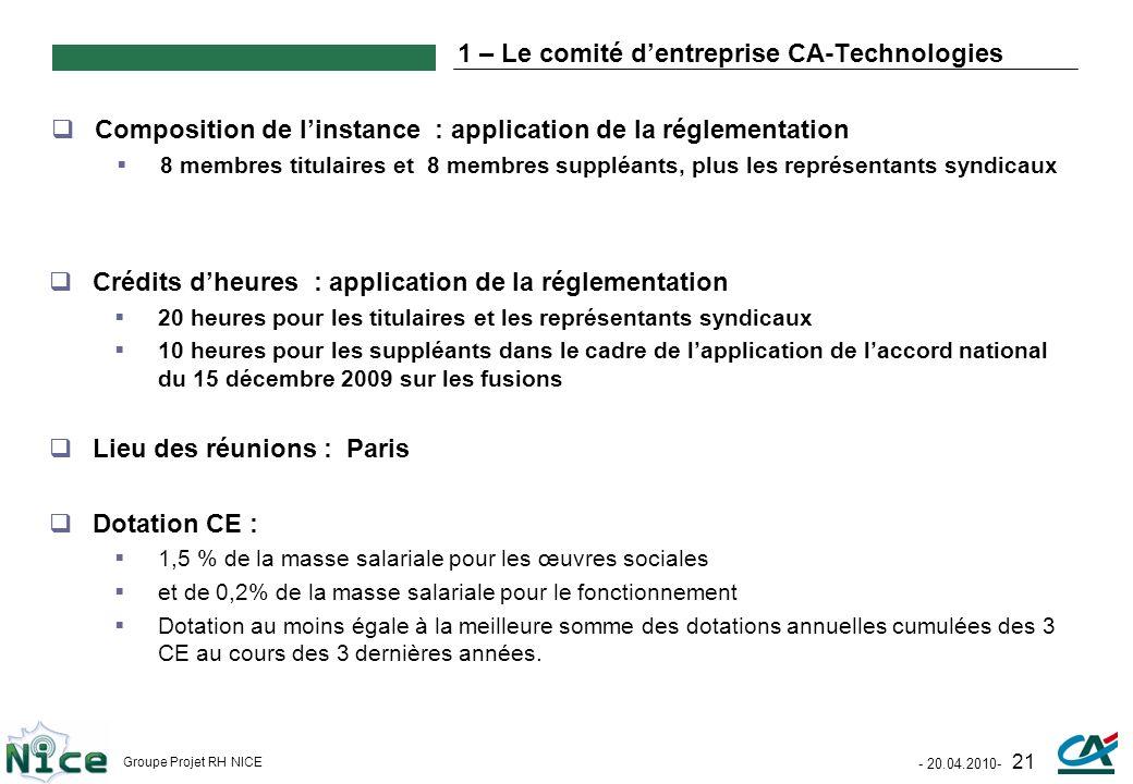 - 20.04.2010- 21 Groupe Projet RH NICE 1 – Le comité dentreprise CA-Technologies Composition de linstance : application de la réglementation 8 membres