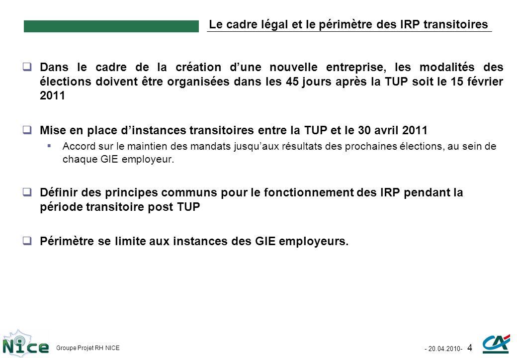 - 20.04.2010- 4 Groupe Projet RH NICE Le cadre légal et le périmètre des IRP transitoires Dans le cadre de la création dune nouvelle entreprise, les m