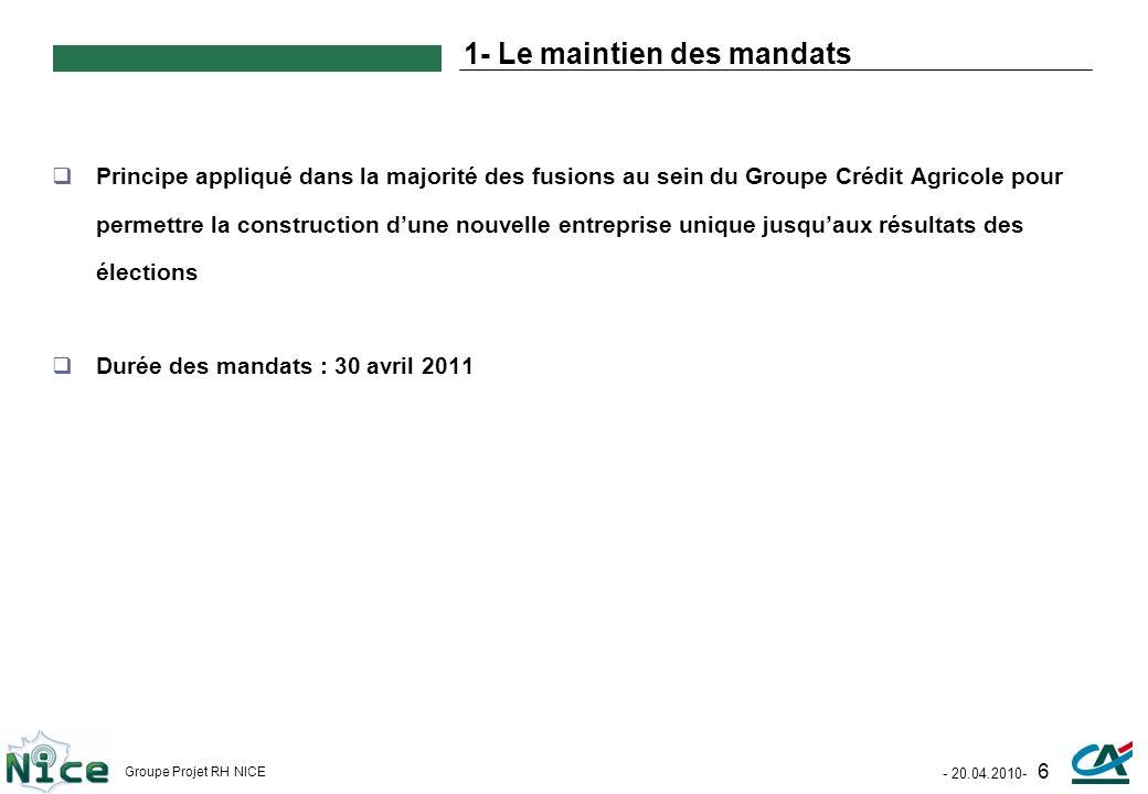 - 20.04.2010- 6 Groupe Projet RH NICE 1- Le maintien des mandats Principe appliqué dans la majorité des fusions au sein du Groupe Crédit Agricole pour