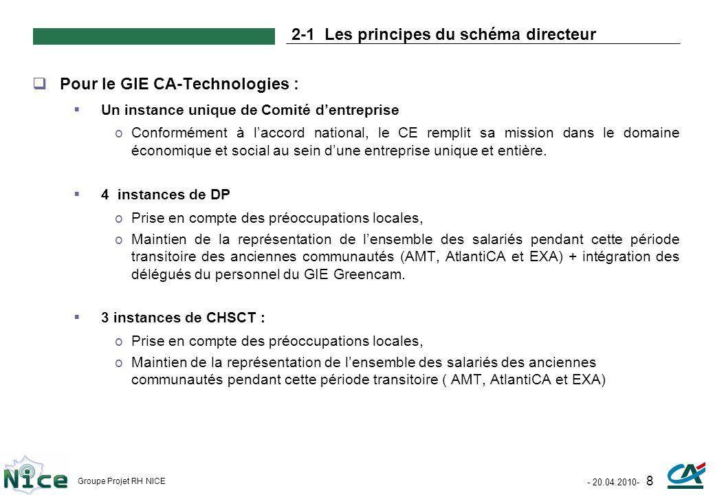 - 20.04.2010- 8 Groupe Projet RH NICE Pour le GIE CA-Technologies : Un instance unique de Comité dentreprise oConformément à laccord national, le CE r