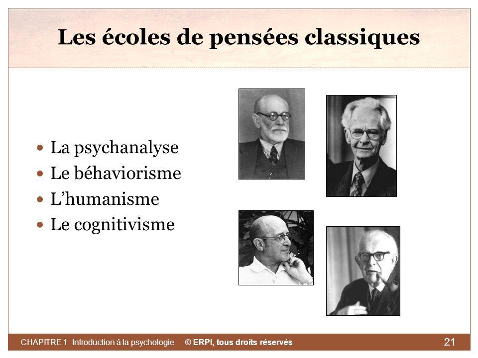 © ERPI, tous droits réservés CHAPITRE 1 Introduction à la psychologie 21 Les écoles de pensées classiques La psychanalyse Le béhaviorisme Lhumanisme L